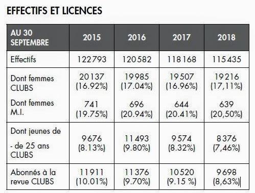 licence-ffct