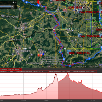Tour du Haut-Rhin à VTT (THRVTT), les étapes